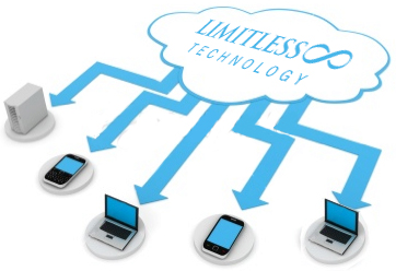 Cloud Storage - Limitless Technology