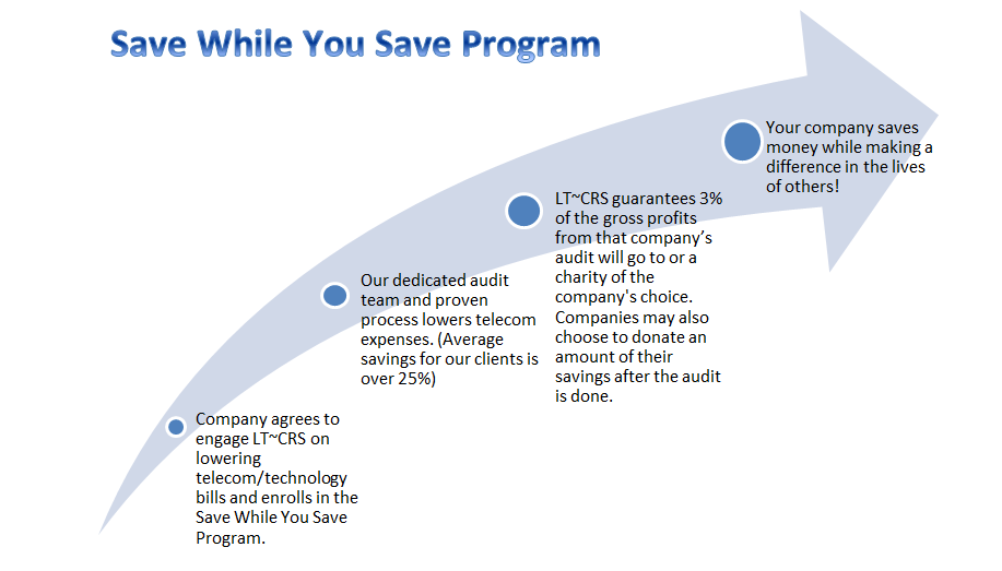Save on Telecom
