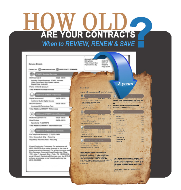 Old Contracts copy